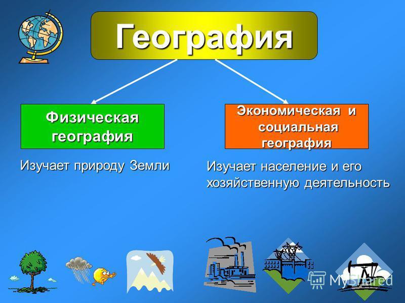 География Физическая география Экономическая и Экономическая и социальная социальная география Изучает природу Земли Изучает население и его хозяйственную деятельность