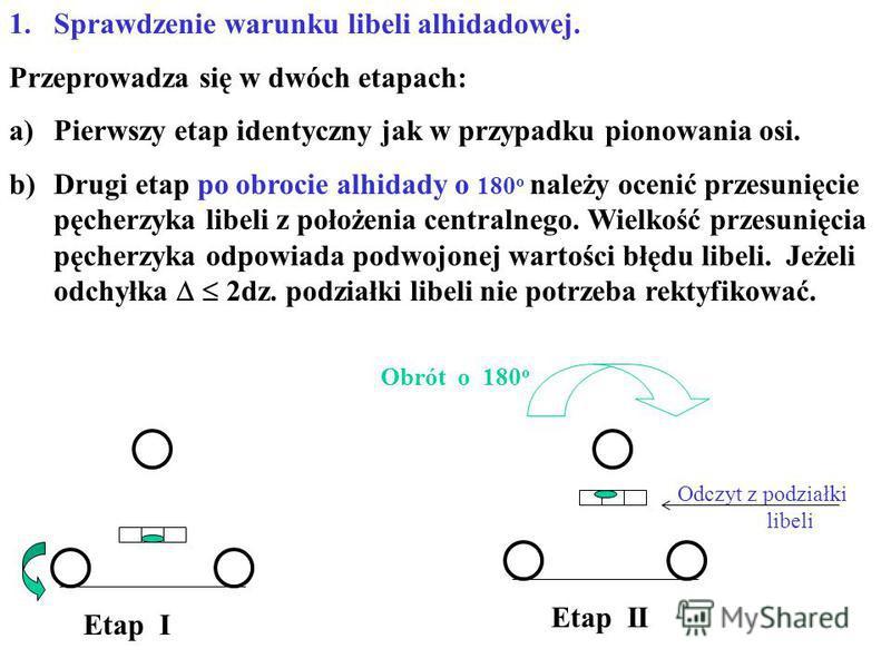 Obrót o 180 o Etap I Etap II 1.Sprawdzenie warunku libeli alhidadowej. Przeprowadza się w dwóch etapach: a)Pierwszy etap identyczny jak w przypadku pionowania osi. b)Drugi etap po obrocie alhidady o 180 o należy ocenić przesunięcie pęcherzyka libeli