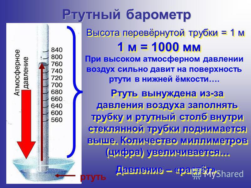 Ртутный барометр Высота перевёрнутой трубки = 1 м 1 м = 1000 мм При высоком атмосферном давлении воздух сильно давит на поверхность ртути в нижней ёмкости…. Ртуть вынуждена из-за давления воздуха заполнять трубку и ртутный столб внутри стеклянной тру