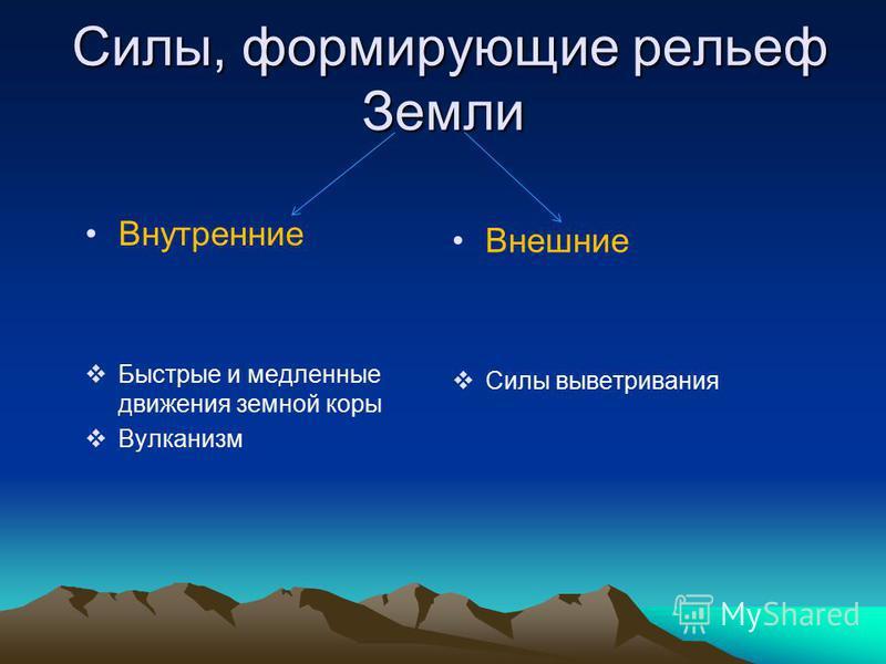Силы, формирующие рельеф Земли Силы, формирующие рельеф Земли Внутренние Быстрые и медленные движения земной коры Вулканизм Внешние Силы выветривания
