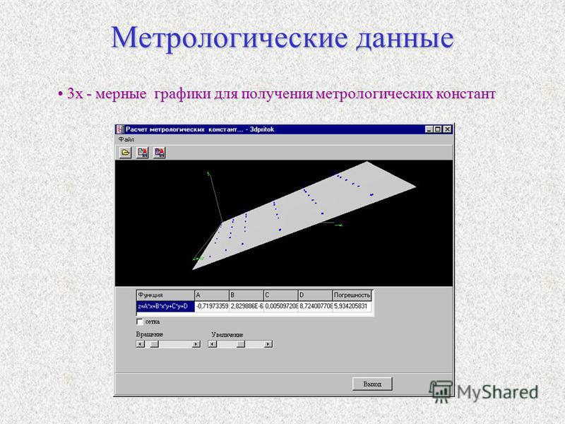 Метрологические данные 3 х - мерные графики для получения метрологических констант 3 х - мерные графики для получения метрологических констант