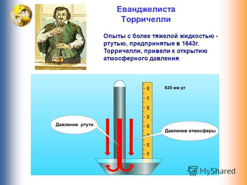 Еванджелиста Торричелли Опыты с более тяжелой жидкостью - ртутью, предпринятые в 1643 г. Торричелли, привели к открытию атмосферного давления
