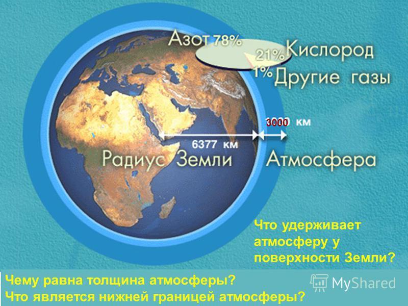 3000 Чему равна толщина атмосферы? Что является нижней границей атмосферы? Что удерживает атмосферу у поверхности Земли?