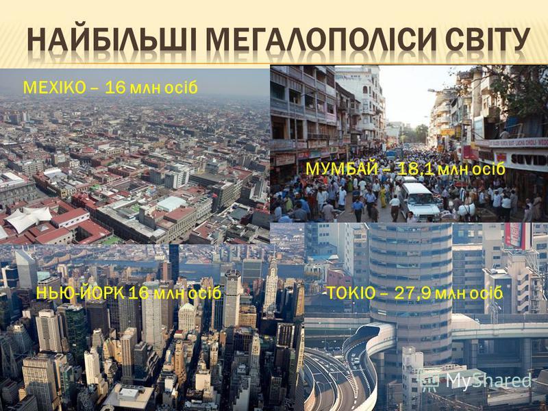 МЕХІКО – 16 млн осіб МУМБАЙ – 18,1 млн осіб НЬЮ-ЙОРК 16 млн осібТОКІО – 27,9 млн осіб