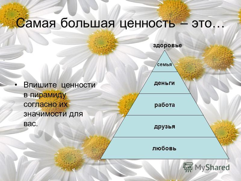 Самая большая ценность – это… Впишите ценности в пирамиду согласно их значимости для вас. деньги работа друзья любовь здоровье семья