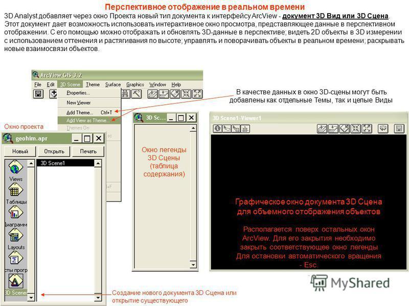 Перспективное отображение в реальном времени 3D Analyst добавляет через окно Проекта новый тип документа к интерфейсу ArcView - документ 3D Вид или 3D Сцена. Этот документ дает возможность использовать интерактивное окно просмотра, представляющее дан