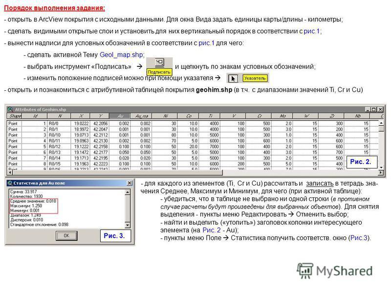 Порядок выполнения задания: - открыть в ArcView покрытия с исходными данными. Для окна Вида задать единицы карты/длины - километры; - сделать видимыми открытые слои и установить для них вертикальный порядок в соответствииии с рис.1; - вынести надписи
