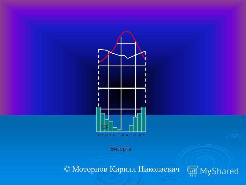я ф м а м и и а с о н д Бизерта 625 © Моторнов Кирилл Николаевич