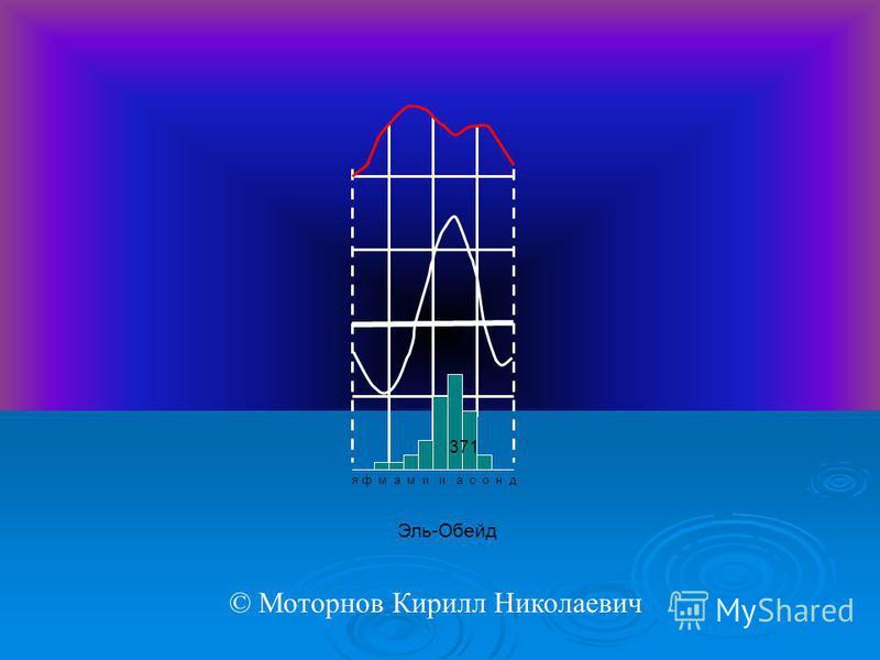 я ф м а м и и а с о н д Эль-Обейд 371 © Моторнов Кирилл Николаевич