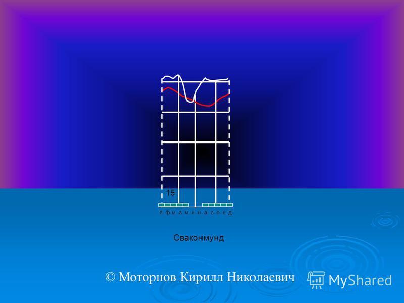 я ф м а м и и а с о н д Сваконмунд 15 © Моторнов Кирилл Николаевич