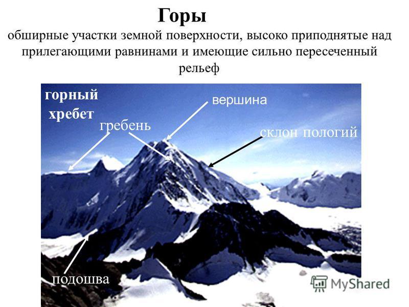 Горы обширные участки земной поверхности, высоко приподнятые над прилегающими равнинами и имеющие сильно пересеченный рельеф горный хребет склон пологий гребень подошва вершина