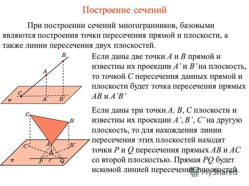 При построении сечений многогранников, базовыми являются построения точки пересечения прямой и плоскости, а также линии пересечения двух плоскостей. Если даны две точки A и B прямой и известны их проекции A и B на плоскость, то точкой С пересечения д