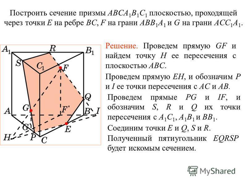 Построить сечение призмы ABCA 1 B 1 C 1 плоскостью, проходящей через точки E на ребре BC, F на грани ABB 1 A 1 и G на грани ACC 1 A 1. Решение. Проведем прямую GF и найдем точку H ее пересечения с плоскостью ABC. Проведем прямую EH, и обозначим P и I