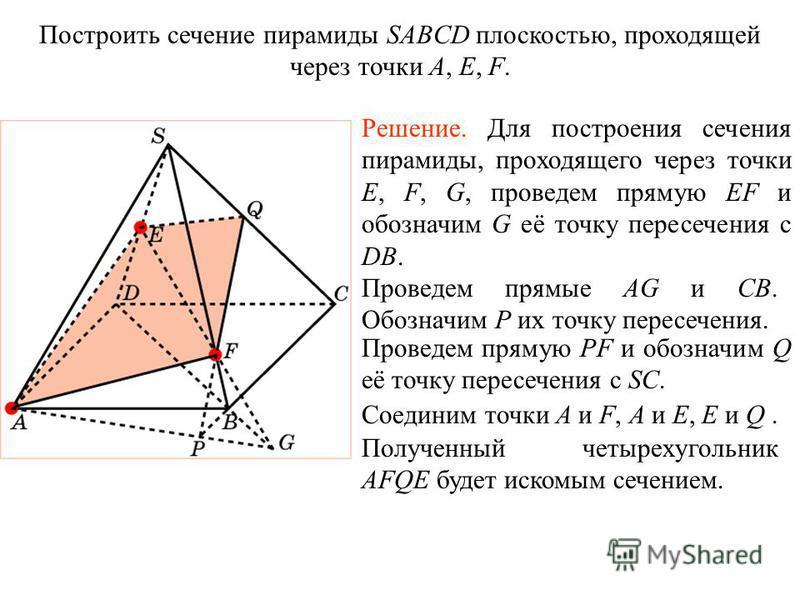 Построить сечение пирамиды SABCD плоскостью, проходящей через точки A, E, F. Решение. Для построения сечения пирамиды, проходящего через точки E, F, G, проведем прямую EF и обозначим G её точку пересечения с DB. Проведем прямые AG и CB. Обозначим P и