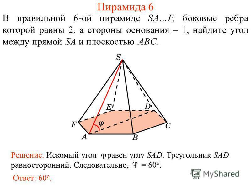 В правильной 6-ой пирамиде SA…F, боковые ребра которой равны 2, а стороны основания – 1, найдите угол между прямой SA и плоскостью ABC. Ответ: 60 о. Решение. Искомый угол равен углу SAD. Треугольник SAD равносторонний. Следовательно, = 60 о. Пирамида