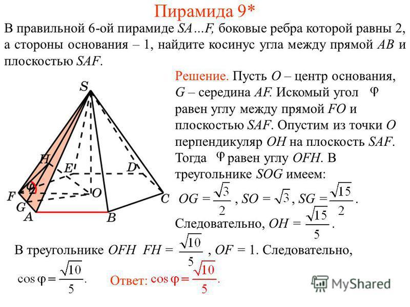 В правильной 6-ой пирамиде SA…F, боковые ребра которой равны 2, а стороны основания – 1, найдите косинус угла между прямой AB и плоскостью SAF. Пирамида 9* Решение. Пусть O – центр основания, G – середина AF. Искомый угол равен углу между прямой FO и