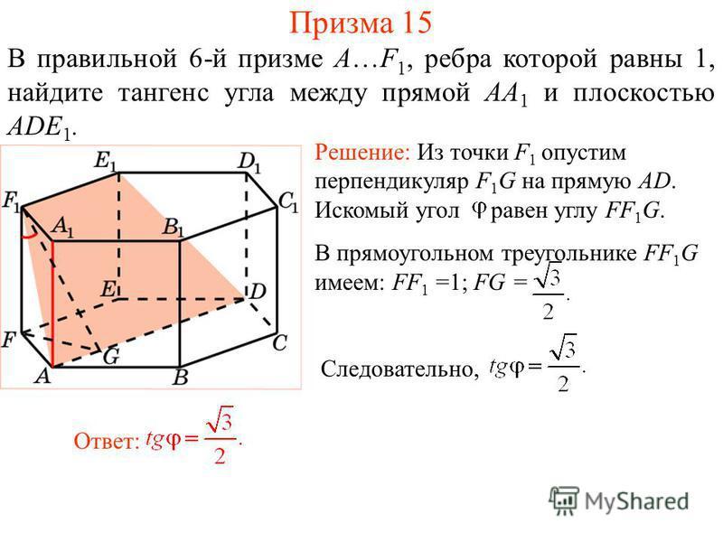 В правильной 6-й призме A…F 1, ребра которой равны 1, найдите тангенс угла между прямой AA 1 и плоскостью ADE 1. Решение: Из точки F 1 опустим перпендикуляр F 1 G на прямую AD. Искомый угол равен углу FF 1 G. В прямоугольном треугольнике FF 1 G имеем