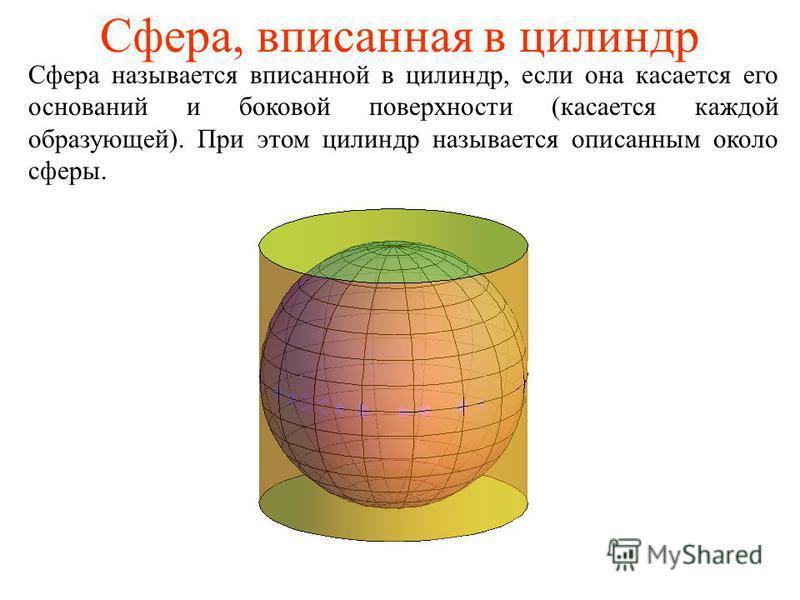 Сфера, вписанная в цилиндр Сфера называется вписанной в цилиндр, если она касается его оснований и боковой поверхности (касается каждой образующей). При этом цилиндр называется описанным около сферы.