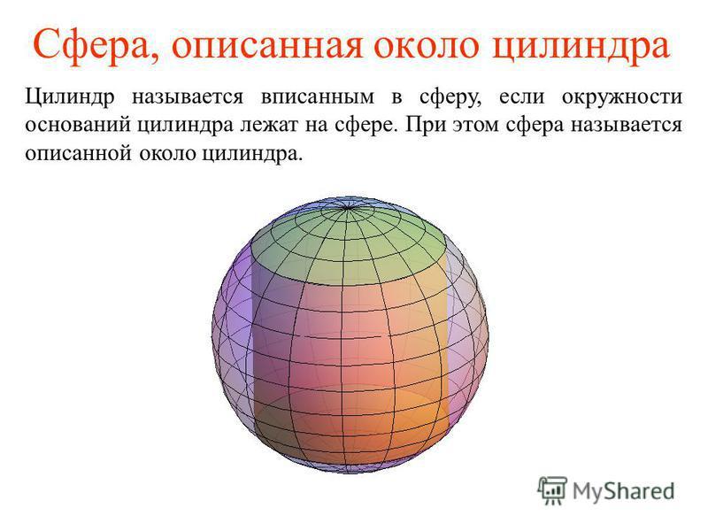 Сфера, описанная около цилиндра Цилиндр называется вписанным в сферу, если окружности оснований цилиндра лежат на сфере. При этом сфера называется описанной около цилиндра.