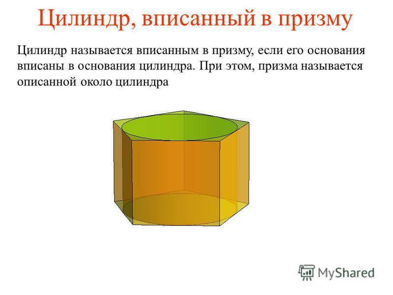 Цилиндр, вписанный в призму Цилиндр называется вписанным в призму, если его основания вписаны в основания цилиндра. При этом, призма называется описанной около цилиндра