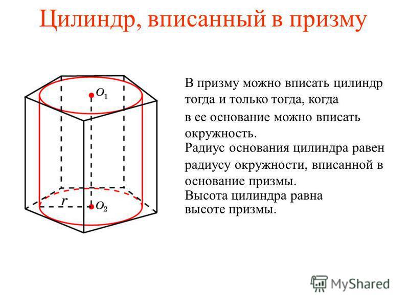 Цилиндр, вписанный в призму В призму можно вписать цилиндр тогда и только тогда, когда в ее основание можно вписать окружность. Радиус основания цилиндра равен радиусу окружности, вписанной в основание призмы. Высота цилиндра равна высоте призмы.
