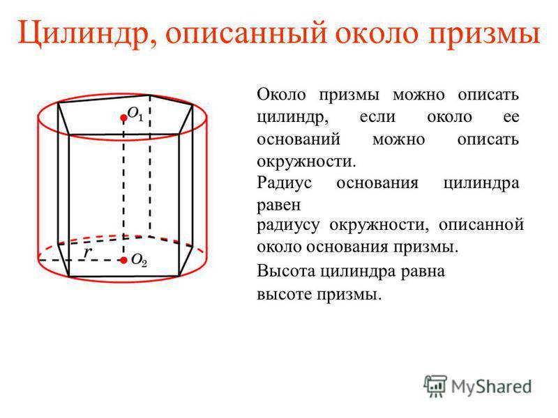 Цилиндр, описанный около призмы Около призмы можно описать цилиндр, если около ее оснований можно описать окружности. Высота цилиндра равна высоте призмы. радиусу окружности, описанной около основания призмы. Радиус основания цилиндра равен