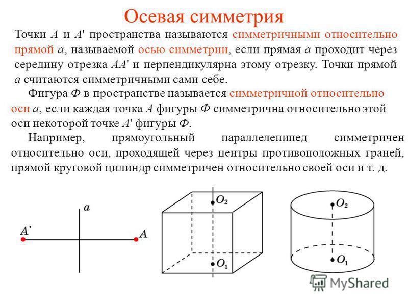 Осевая симметрия Точки A и A' пространства называются симметричными относительно прямой a, называемой осью симметрии, если прямая a проходит через середину отрезка AA' и перпендикулярна этому отрезку. Точки прямой a считаются симметричными сами себе.
