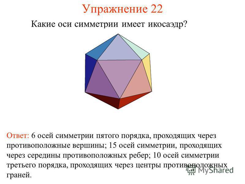 Упражнение 22 Какие оси симметрии имеет икосаэдр? Ответ: 6 осей симметрии пятого порядка, проходящих через противоположные вершины; 15 осей симметрии, проходящих через середины противоположных ребер; 10 осей симметрии третьего порядка, проходящих чер