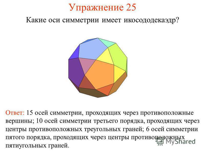Упражнение 25 Какие оси симметрии имеет икосододекаэдр? Ответ: 15 осей симметрии, проходящих через противоположные вершины; 10 осей симметрии третьего порядка, проходящих через центры противоположных треугольных граней; 6 осей симметрии пятого порядк
