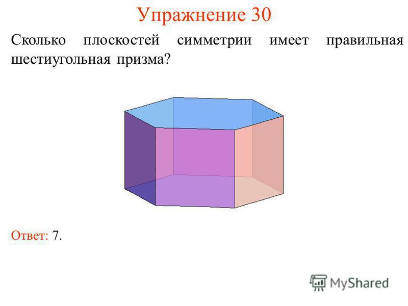 Упражнение 30 Сколько плоскостей симметрии имеет правильная шестиугольная призма? Ответ: 7.