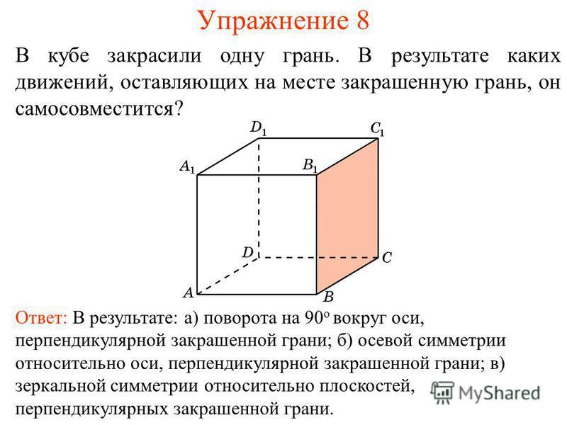 Упражнение 8 В кубе закрасили одну грань. В результате каких движений, оставляющих на месте закрашенную грань, он самосовместится? Ответ: В результате: а) поворота на 90 о вокруг оси, перпендикулярной закрашенной грани; б) осевой симметрии относитель