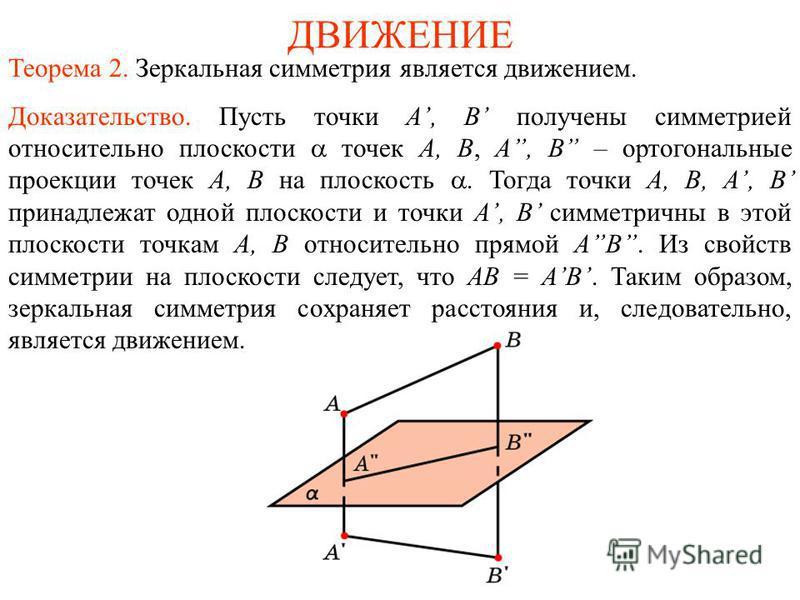 ДВИЖЕНИЕ Теорема 2. Зеркальная симметрия является движением. Доказательство. Пусть точки A, B получены симметрией относительно плоскости точек A, B, A, B – ортогональные проекции точек A, B на плоскость. Тогда точки A, B, A, B принадлежат одной плоск