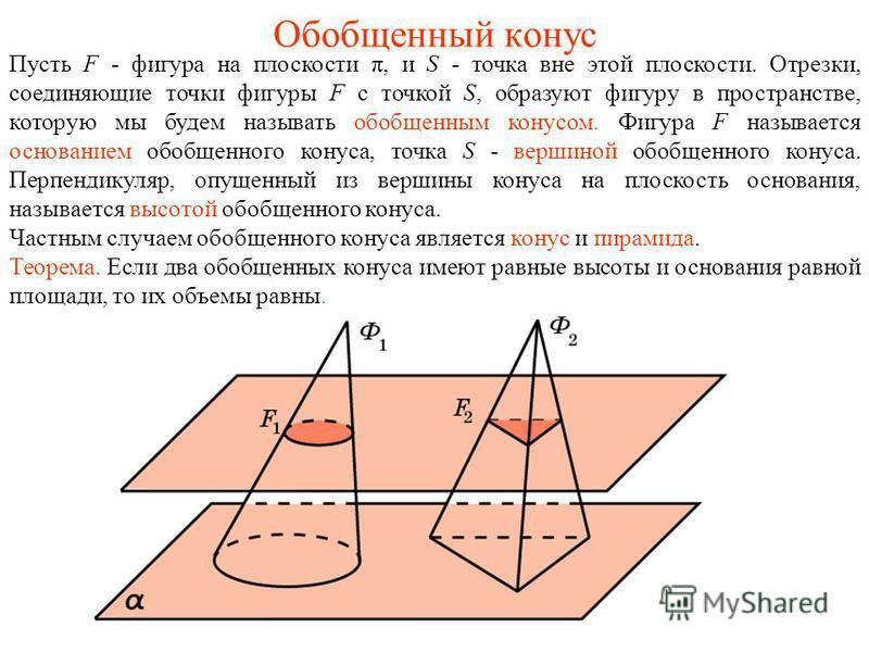 Обобщенный конус Пусть F - фигура на плоскости π, и S - точка вне этой плоскости. Отрезки, соединяющие точки фигуры F с точкой S, образуют фигуру в пространстве, которую мы будем называть обобщенным конусом. Фигура F называется основанием обобщенного