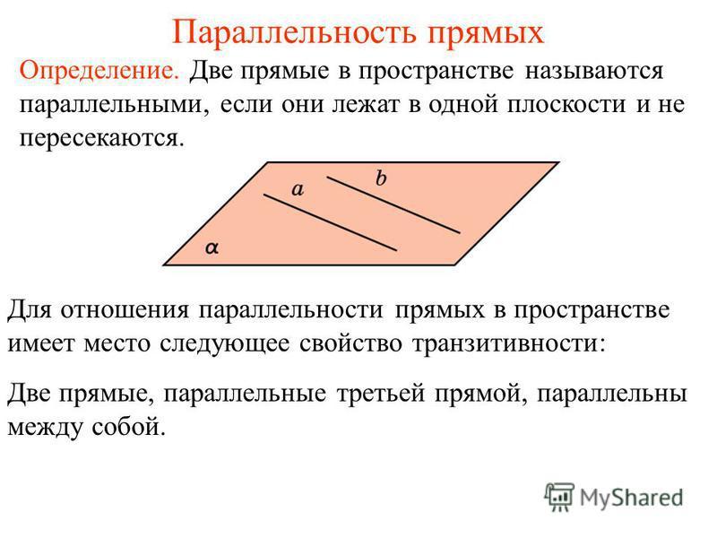 Определение. Две прямые в пространстве называются параллельными, если они лежат в одной плоскости и не пересекаются. Параллельность прямых Для отношения параллельности прямых в пространстве имеет место следующее свойство транзитивности: Две прямые, п