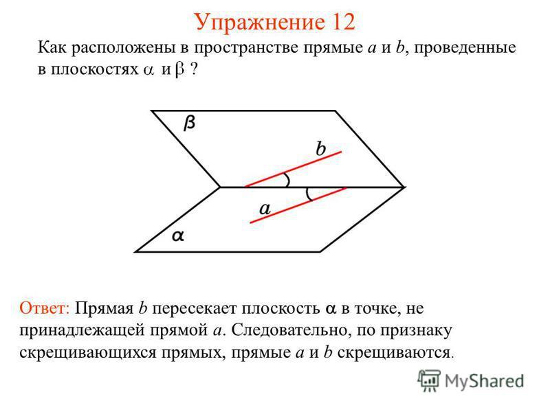 Ответ: Прямая b пересекает плоскость в точке, не принадлежащей прямой a. Следовательно, по признаку скрещивающихся прямых, прямые a и b скрещиваются. Как расположены в пространстве прямые a и b, проведенные в плоскостях и ? Упражнение 12