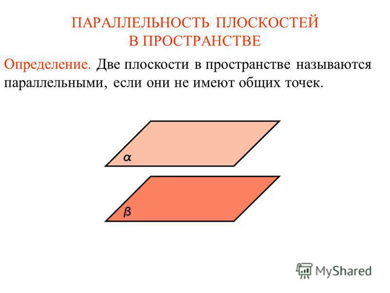 Определение. Две плоскости в пространстве называются параллельными, если они не имеют общих точек. ПАРАЛЛЕЛЬНОСТЬ ПЛОСКОСТЕЙ В ПРОСТРАНСТВЕ