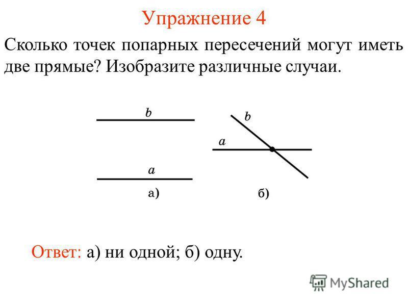 Упражнение 4 Сколько точек попарных пересечений могут иметь две прямые? Изобразите различные случаи. Ответ: а) ни одной; б) одну.
