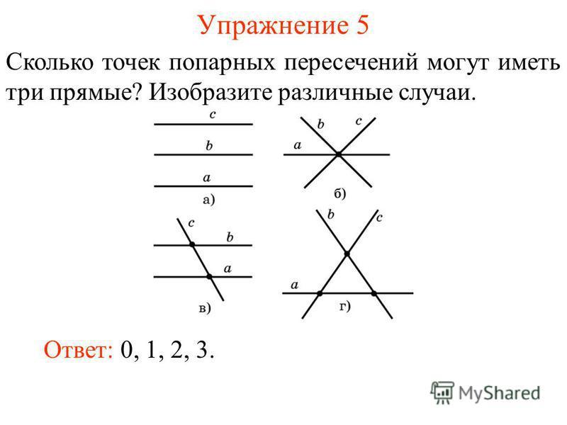 Упражнение 5 Сколько точек попарных пересечений могут иметь три прямые? Изобразите различные случаи. Ответ: 0, 1, 2, 3.