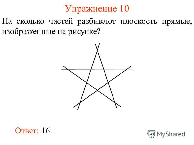 Упражнение 10 На сколько частей разбивают плоскость прямые, изображенные на рисунке? Ответ: 16.