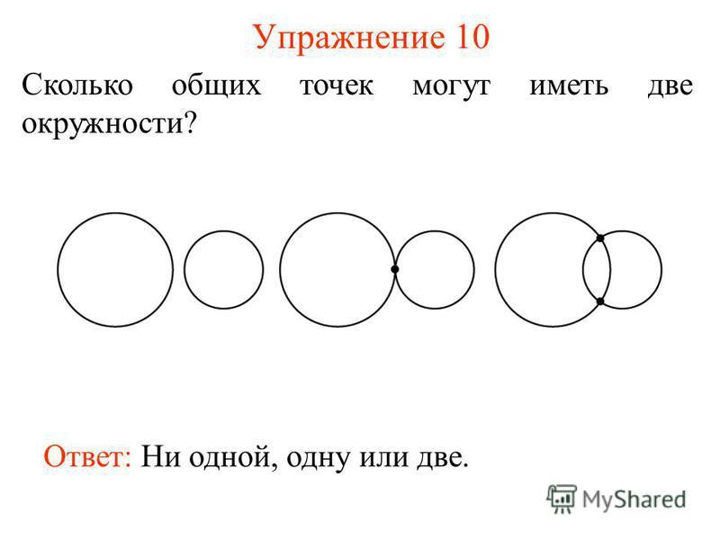 Упражнение 10 Сколько общих точек могут иметь две окружности? Ответ: Ни одной, одну или две.