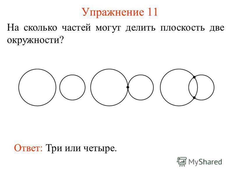 Упражнение 11 На сколько частей могут делить плоскость две окружности? Ответ: Три или четыре.