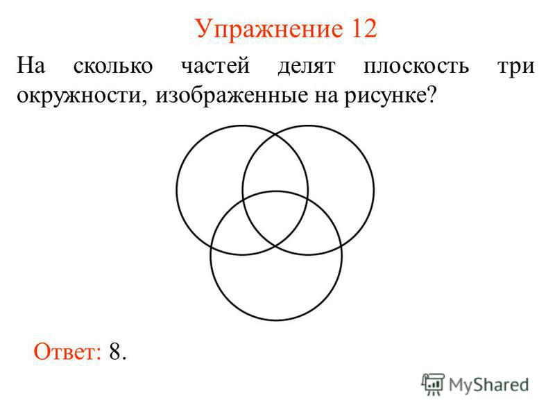Упражнение 12 На сколько частей делят плоскость три окружности, изображенные на рисунке? Ответ: 8.