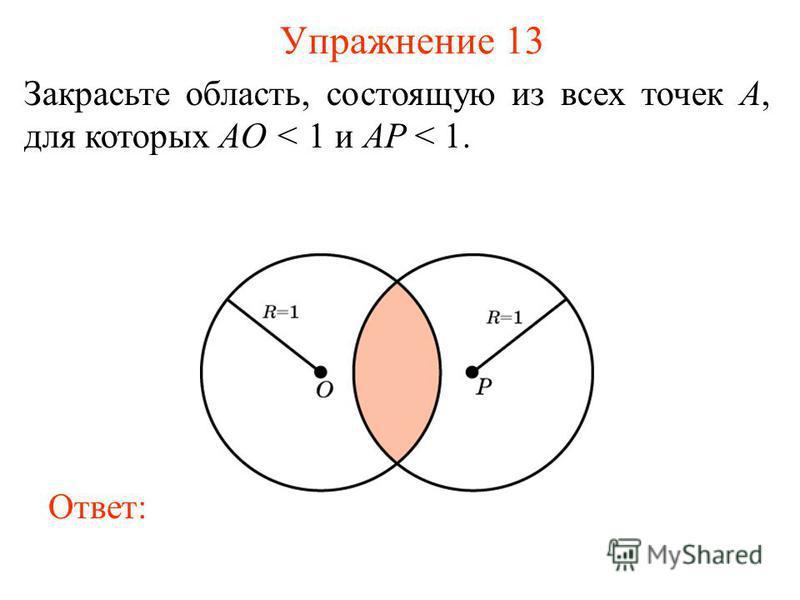 Упражнение 13 Закрасьте область, состоящую из всех точек A, для которых AO < 1 и AP < 1. Ответ: