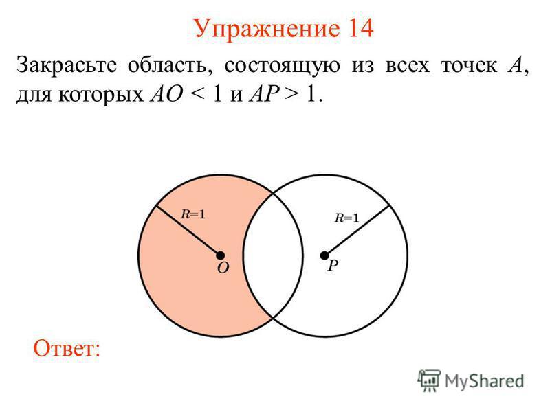 Упражнение 14 Закрасьте область, состоящую из всех точек A, для которых AO 1. Ответ: