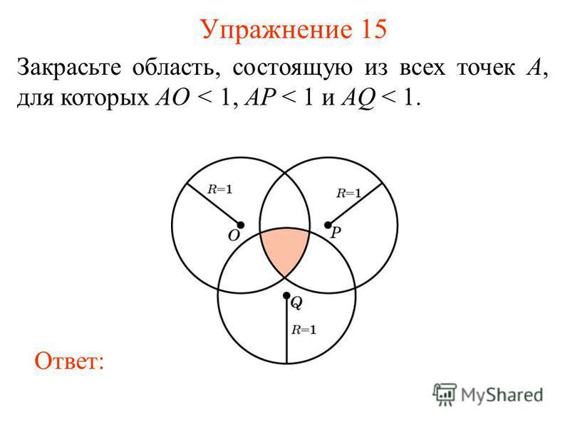 Упражнение 15 Закрасьте область, состоящую из всех точек A, для которых AO < 1, AP < 1 и AQ < 1. Ответ: