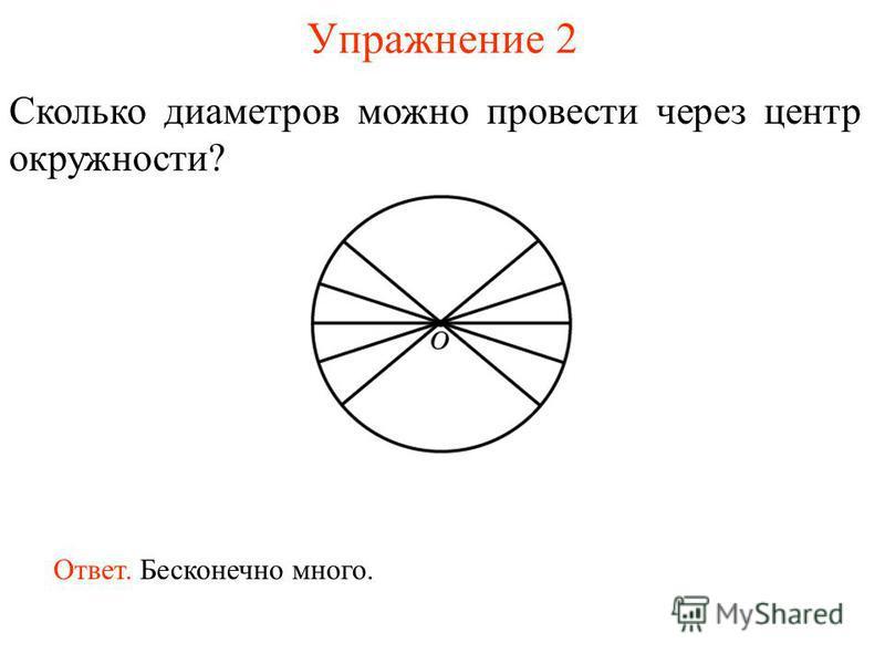 Упражнение 2 Сколько диаметров можно провести через центр окружности? Ответ. Бесконечно много.