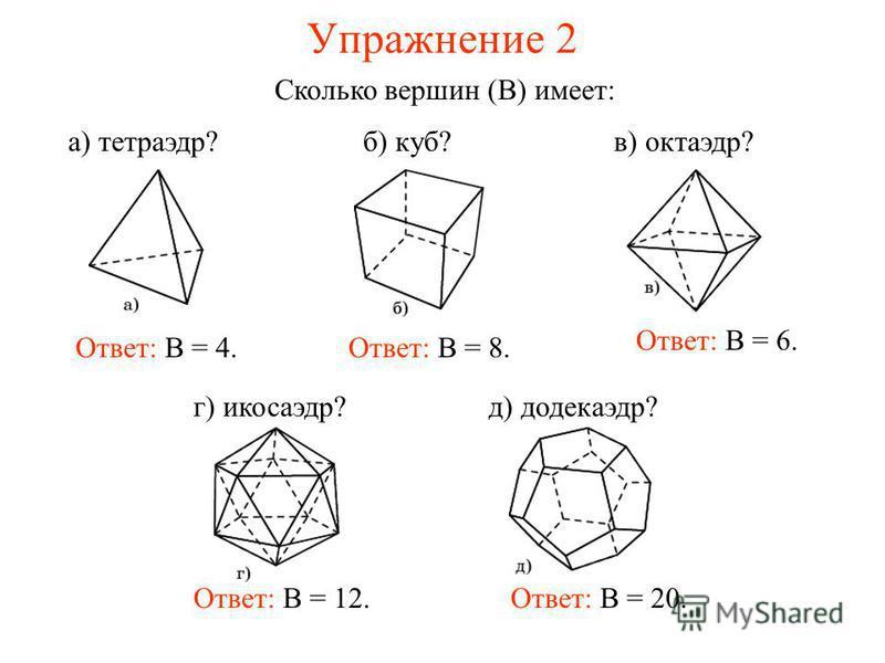 Упражнение 2 Сколько вершин (В) имеет: Ответ: В = 8. Ответ: В = 6. Ответ: В = 12.Ответ: В = 20. Ответ: В = 4. а) тетраэдр?б) куб?в) октаэдр? г) икосаэдр?д) додекаэдр?
