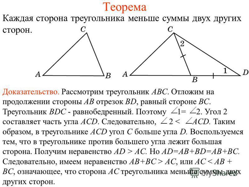 Теорема Каждая сторона треугольника меньше суммы двух других сторон. Доказательство. Рассмотрим треугольник АВС. Отложим на продолжении стороны АВ отрезок ВD, равный стороне ВС. Треугольник ВDC - равнобедренный. Поэтому 1= 2. Угол 2 составляет часть