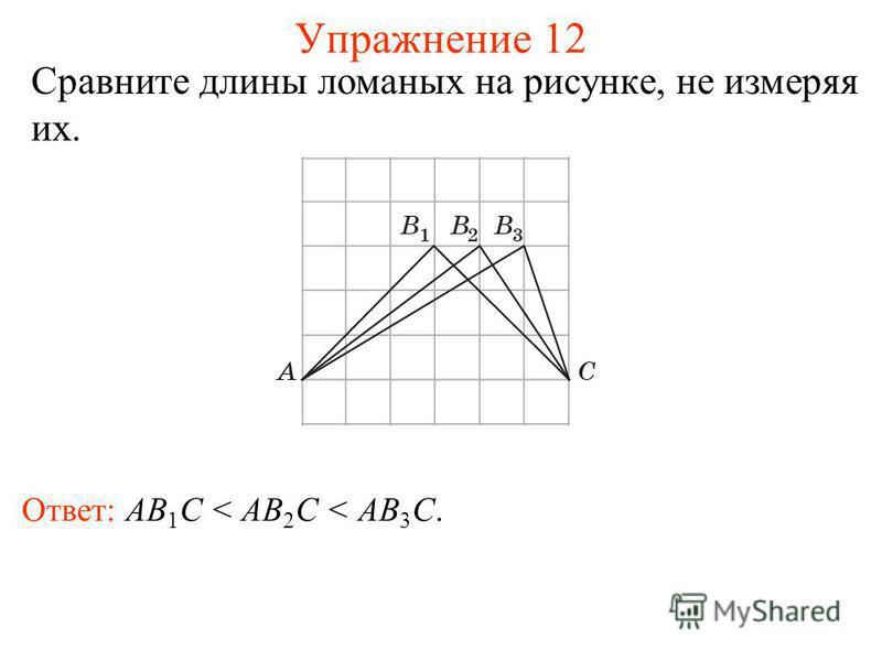 Упражнение 12 Сравните длины ломаных на рисунке, не измеряя их. Ответ: AB 1 C < AB 2 C < AB 3 C.
