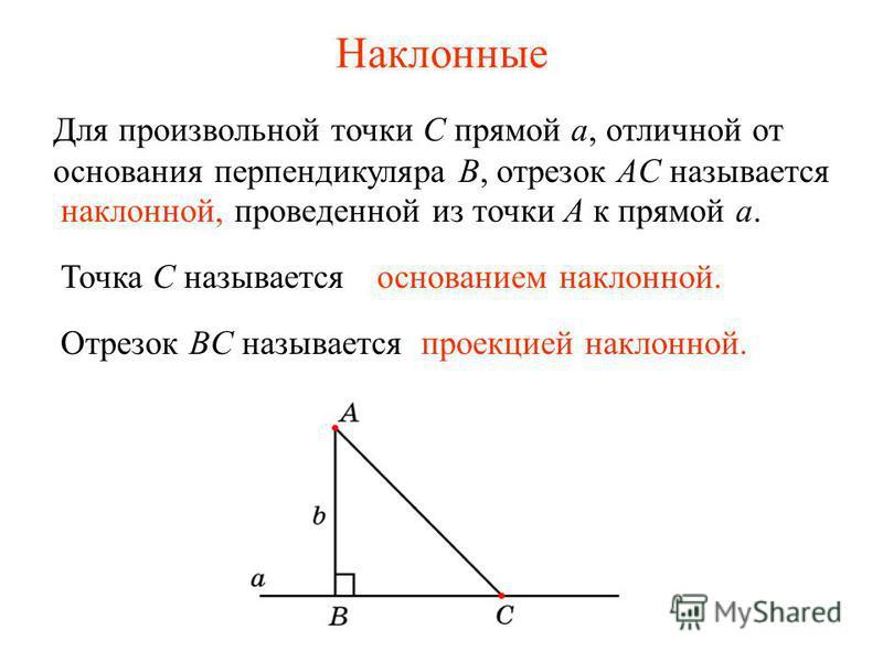 Наклонные Для произвольной точки C прямой a, отличной от основания перпендикуляра B, отрезок AC называется наклонной, проведенной из точки A к прямой a. Точка C называется основанием наклонной. Отрезок BC называется проекцией наклонной.